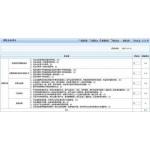 Enterprise Credit Evaluation Index System