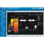 厂级信息监控信息系统SIS
